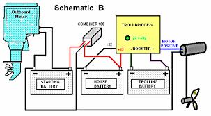 evinrude e tec wiring diagram wiring diagram simonand