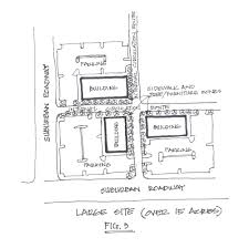 Different Types Of Building Plans by News U2014 Cunningham Allen