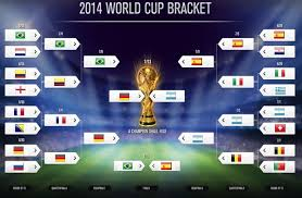 World Cup Table Fifa World Cup 2014 Points Table Standings