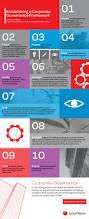 lexisnexis login uk 14may2016 establishing a corporate governance framework