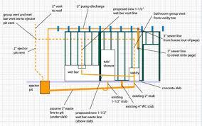 Waste Pumps Basement - basement bathroom rough in vent ejector pump questions terry