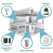 smart home solutions avhotspot store mississauga tv receivers and home deals