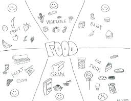 healthy food coloring pages preschool food coloring pages for preschoolers healthy food coloring pages