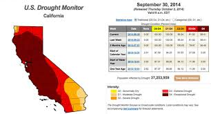 california map drought crunch time for california drought weather extremes