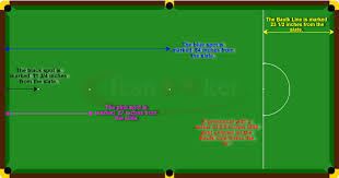 width of a 7 foot pool table welcome to fcsnooker snooker tables markings for the d baulk
