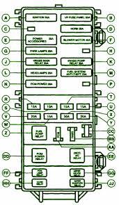 mazda b2200 fuse box diagram mazda 6 ground wire wiring diagram