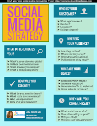 Strategic Planning Template Excel Social Media Strategy Template Charts Psd S