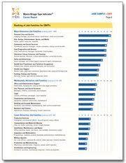 estj personality type mbti types career assessment site