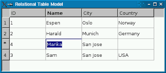 How To Delete A Table In Sql Presenting Data In A Table View Qt Sql 5 9