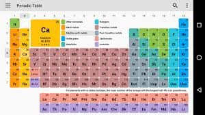 5th Element Periodic Table Periodic Table 2017 Chemistry In Your Pocket Android Apps On