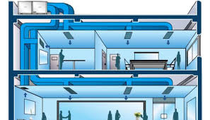 Ductwork Estimating For Hvac by Hvac Five Easy Steps To Estimate External Static Pressure Drop In