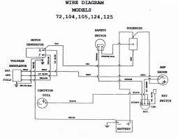 cub cadet 124 wiring diagram cub cadet voltage regulator wiring