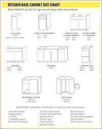Kitchen Sink Base Cabinet Dimensions Standard Lazy Susan Cabinet Dimensions Standard Kitchen Sink Base