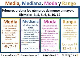 mean median mode range poster free google search maths