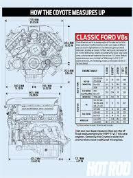 2015 ford mustang wiring diagram u2013 astartup