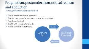 management research philosophy and design ppt video online download