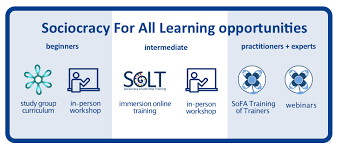 Training for beginners sociocracy for all