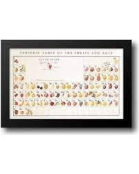 periodic table framed art new savings on periodic table of fruits and nuts 34x23 framed art