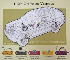 jeep wrangler electronic stability jeep grand wk electronic stability program esp