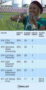halloween city davis ca 2012 the coolest colleges in california ranked thrillist