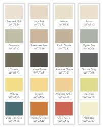 kitchen wall paint color ideas colour schemes for bedrooms modern eggshell paint color chart