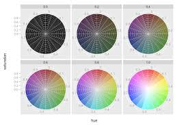 color or colour ggplot2 quick reference colour and fill software and programmer