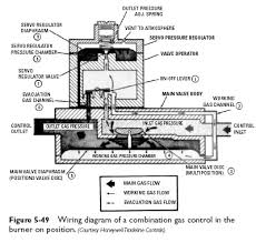 standing pilot wiring diagram gandul 45 77 79 119