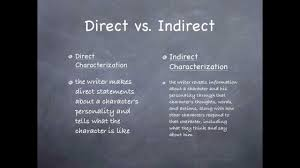 Characterization Direct Vs Indirect Characterization Lesson Plan Youtube