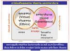 ตัวชี้วัดบุคคลของ ศทส. « KM ICT MOPH