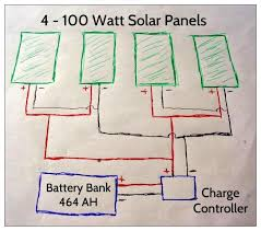 solar system wiring diagram wiring diagram