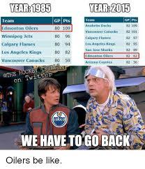 Edmonton Memes - 25 best memes about edmonton edmonton memes