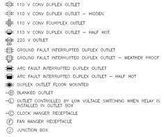 Floor Plan Electrical Symbols Electrical Symbols Symbols Pinterest Symbols