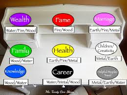 Office Feng Shui Desk Ms Toody Goo Shoes How To Feng Shui Your Desk And Improve Your