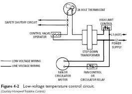 heating temperature control circuits heater service