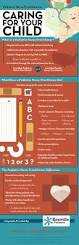 105 best pediatric nursing images on pinterest pediatric nursing