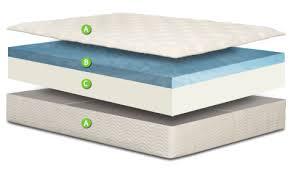 pacbamboo gel memory foam reviews
