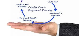 Best Business Credit Card Deals Best Credit Card Processors For Small Business In 2017 Inc Com