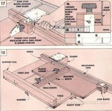 Woodworking Shows On Tv by 12 Best Stop Block U0027s Images On Pinterest Diy Fence Woodworking