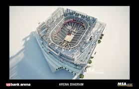 us bank arena renovations look awesome cincinnati vs everyone