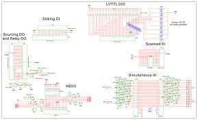 phase back to inverter research board with ni multisim and