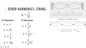 wave equations physics futurespastart com