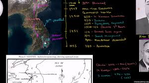 pattern of us cold war interventions video khan academy