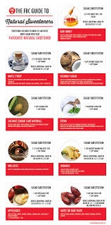 allergen friendly remix a guide to natural sweeteners food