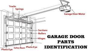 Overhead Garage Door Problems Garage Door Opener Safety Beam Photo Eye Sensor Guards With Regard