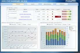 cfo report template look here for some exles of cognos mhtml reports
