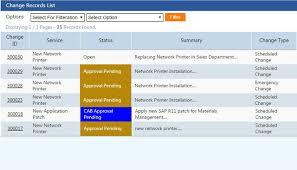 Service Desk Management Process Change Management