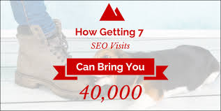 how to increase seo traffic with list posts