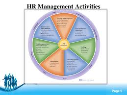 hr management report template business reporting templates fieldstation co