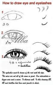 how to draw a realistic eye realistic eye tutorials and learning