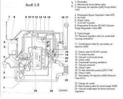 2003 audi a4 1 8t engine audi a4 1 8 t engine diagram automotive parts diagram images